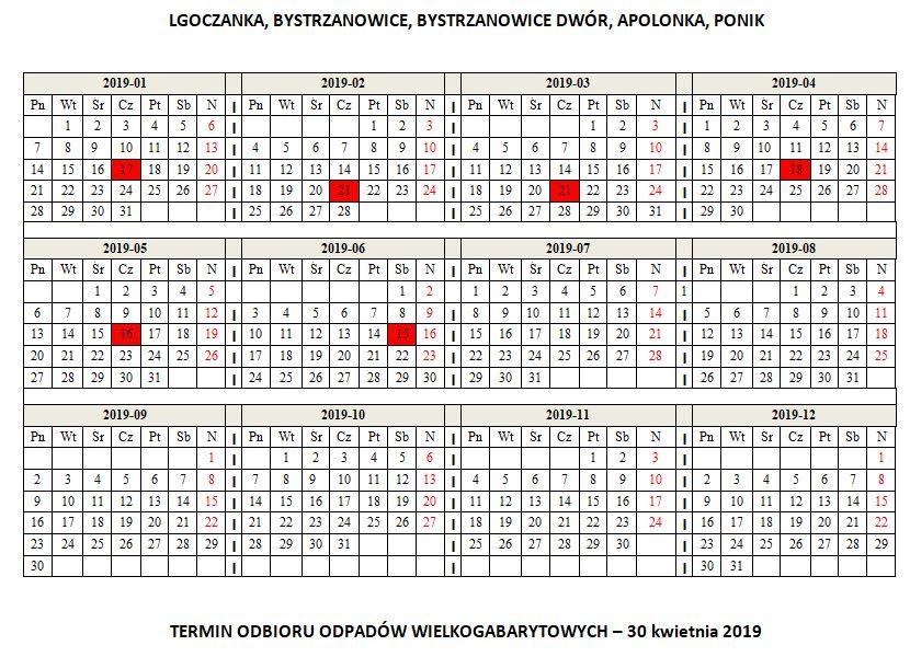 2019_Lgoczanka_Bystrzanowice_Dwor_Apolonka_ponik.JPG