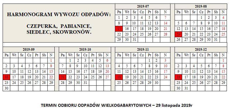 trasa_4_Siedlec_Pabianice_Skowronow_Czepurka.JPG