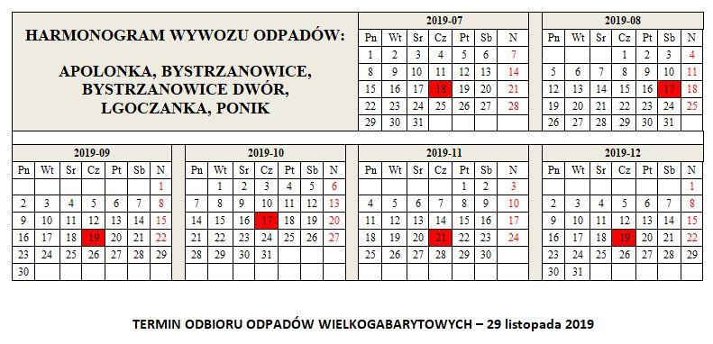 trasa_5_Apolonka_Bystrzanowice_Dwor_Lgoczanka_Ponik.JPG